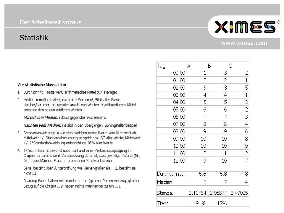 Der Arbeitszeit voraus www.ximes.com Statistik