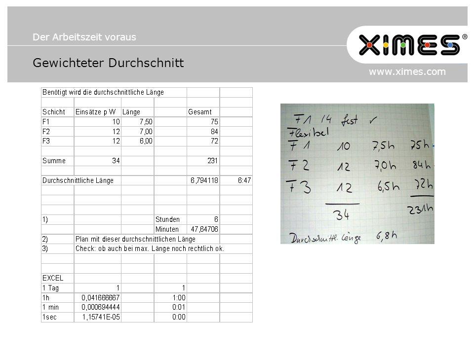 Der Arbeitszeit voraus www.ximes.com Gewichteter Durchschnitt