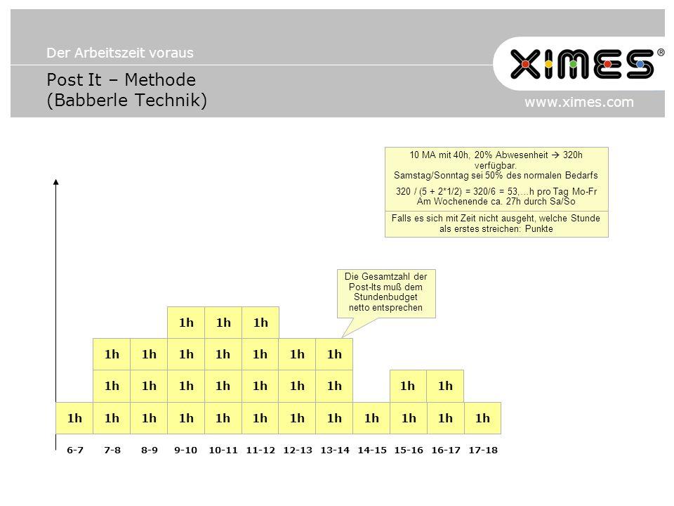 Der Arbeitszeit voraus www.ximes.com Falls es sich mit Zeit nicht ausgeht, welche Stunde als erstes streichen: Punkte Post It – Methode (Babberle Technik) 1h 6-77-88-99-1010-1111-1212-1313-1414-1515-1616-1717-18 Die Gesamtzahl der Post-Its muß dem Stundenbudget netto entsprechen 10 MA mit 40h, 20% Abwesenheit 320h verfügbar.