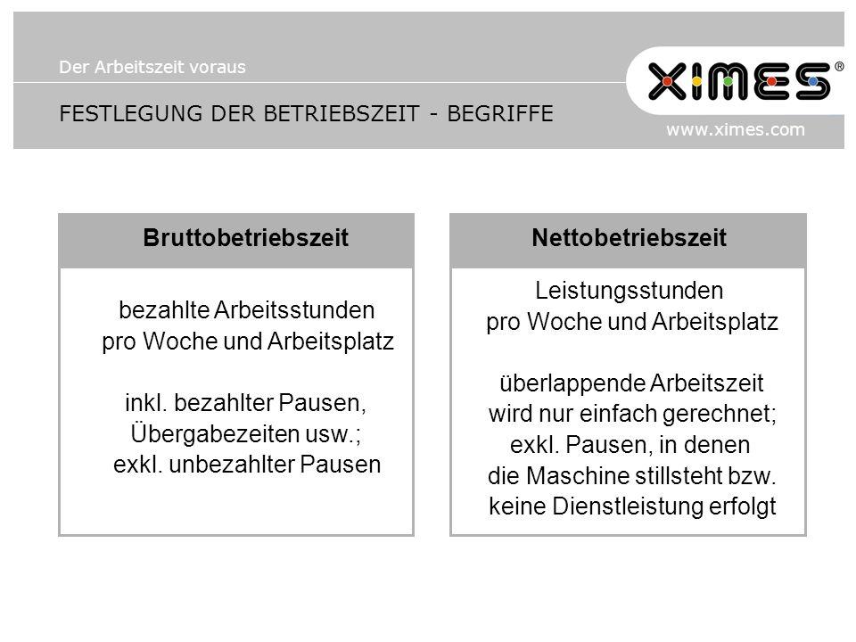 Der Arbeitszeit voraus www.ximes.com FESTLEGUNG DER BETRIEBSZEIT - BEGRIFFE bezahlte Arbeitsstunden pro Woche und Arbeitsplatz inkl. bezahlter Pausen,