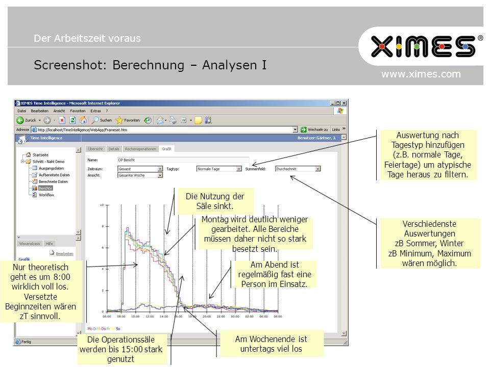 Der Arbeitszeit voraus www.ximes.com Screenshot: Berechnung – Analysen I Auswertung nach Tagestyp hinzufügen (z.B. normale Tage, Feiertage) um atypisc