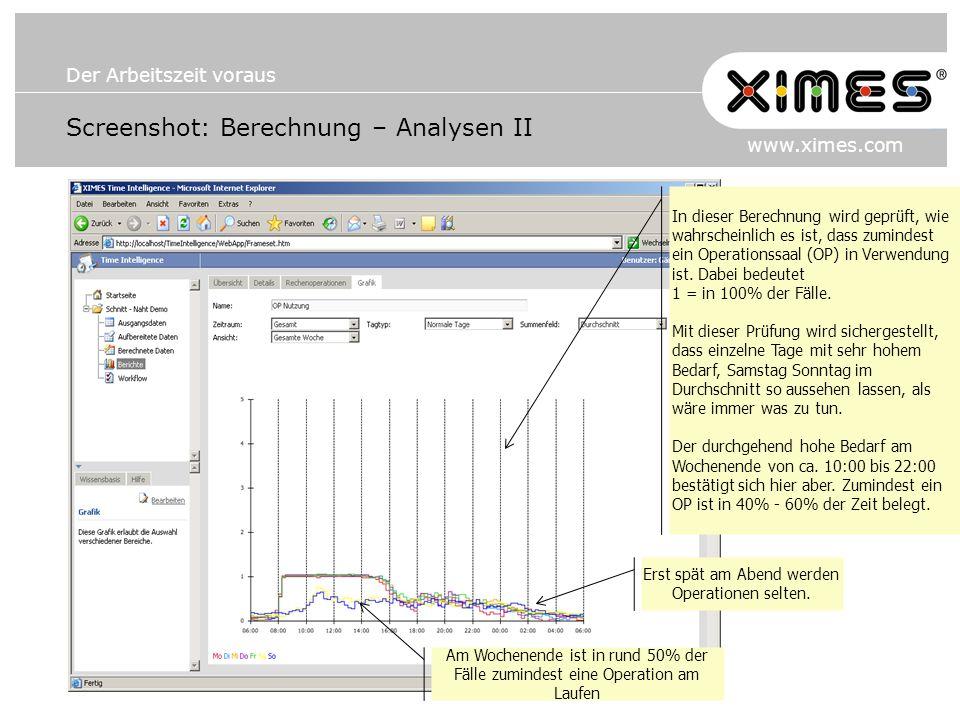 Der Arbeitszeit voraus www.ximes.com Screenshot: Berechnung – Analysen II Erst spät am Abend werden Operationen selten.