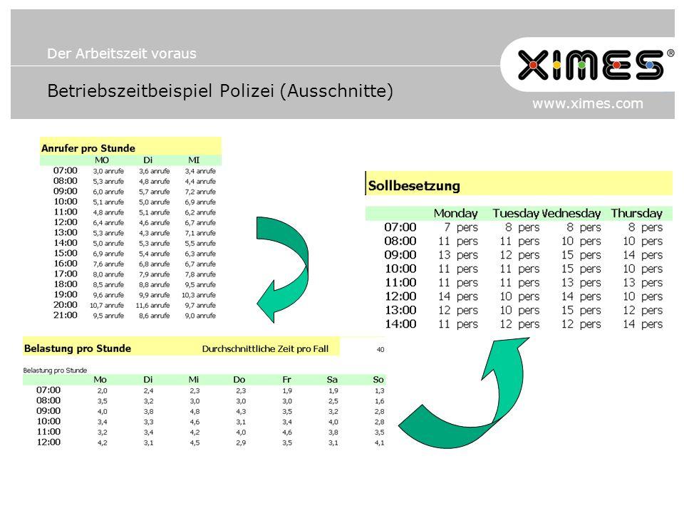 Der Arbeitszeit voraus www.ximes.com Betriebszeitbeispiel Polizei (Ausschnitte)