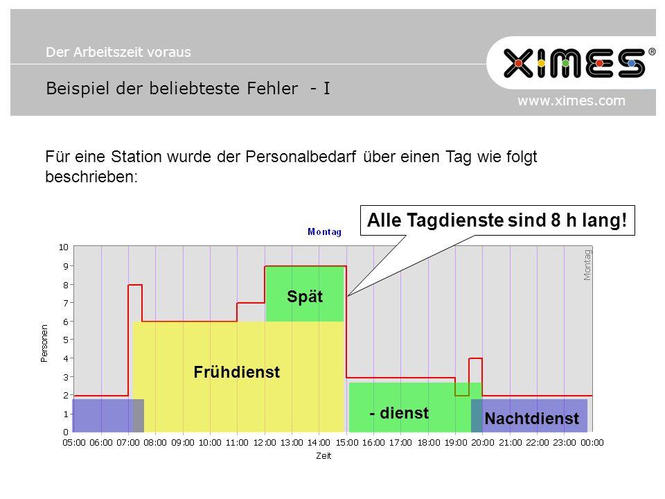 Der Arbeitszeit voraus www.ximes.com Beispiel der beliebteste Fehler - I Für eine Station wurde der Personalbedarf über einen Tag wie folgt beschriebe