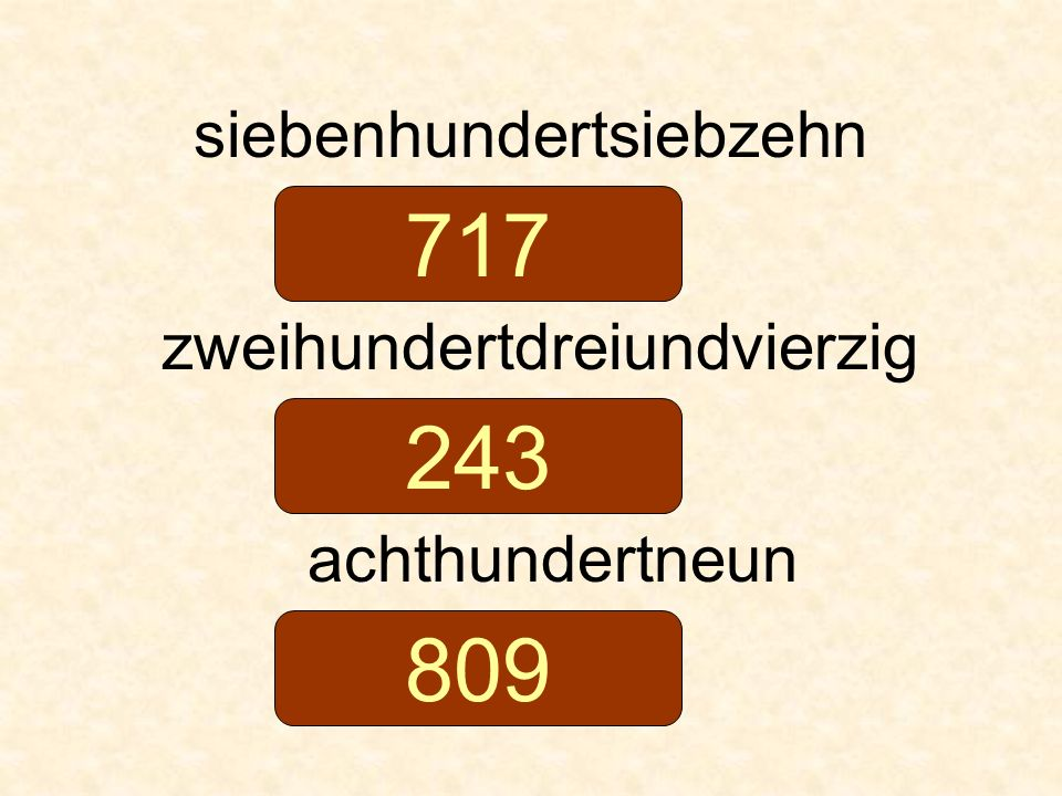 siebenhundertsiebzehn zweihundertdreiundvierzig achthundertneun 717 243 809