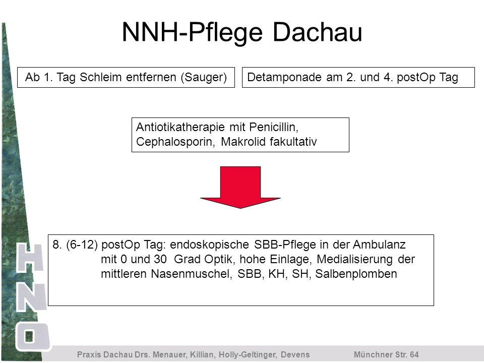 Münchner Str. 64 Praxis Dachau Drs. Menauer, Killian, Holly-Geltinger, Devens NNH-Pflege Dachau Ab 1. Tag Schleim entfernen (Sauger)Detamponade am 2.