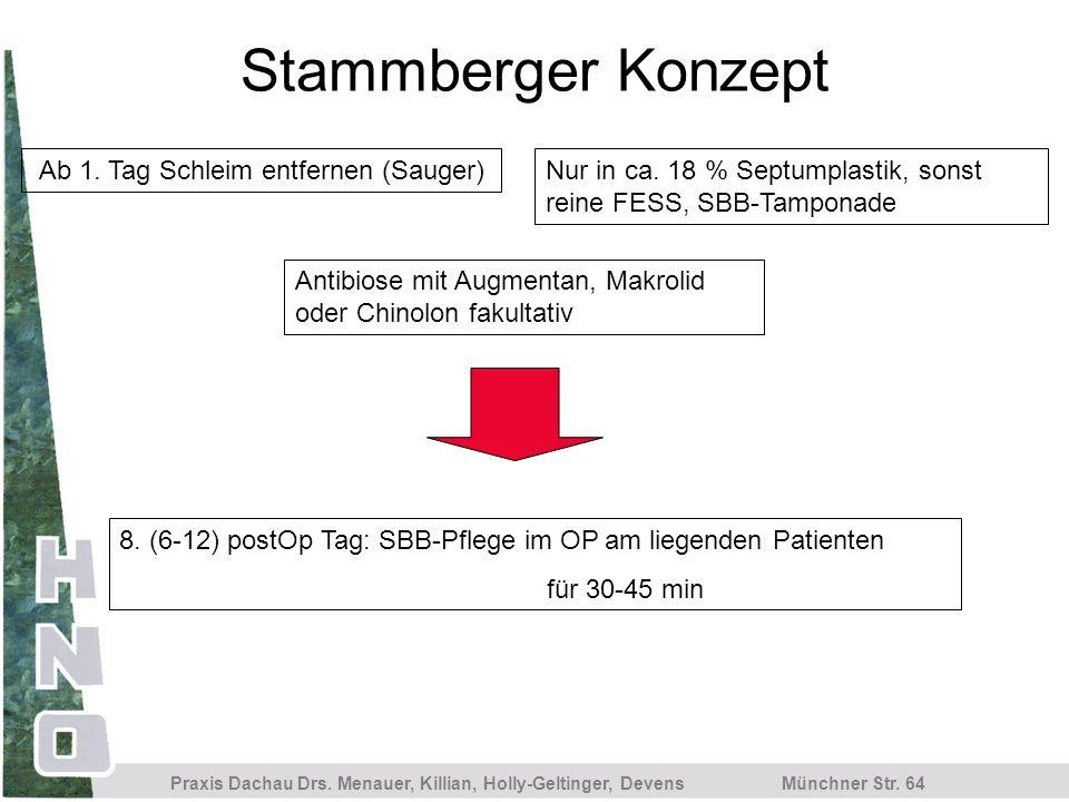 Münchner Str. 64 Praxis Dachau Drs. Menauer, Killian, Holly-Geltinger, Devens Stammberger Konzept Ab 1. Tag Schleim entfernen (Sauger)Nur in ca. 18 %