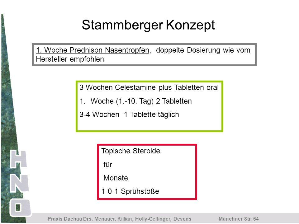 Münchner Str. 64 Praxis Dachau Drs. Menauer, Killian, Holly-Geltinger, Devens Stammberger Konzept Topische Steroide für Monate 1-0-1 Sprühstöße 3 Woch