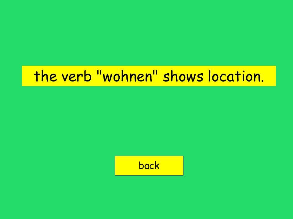the verb wohnen shows location. back