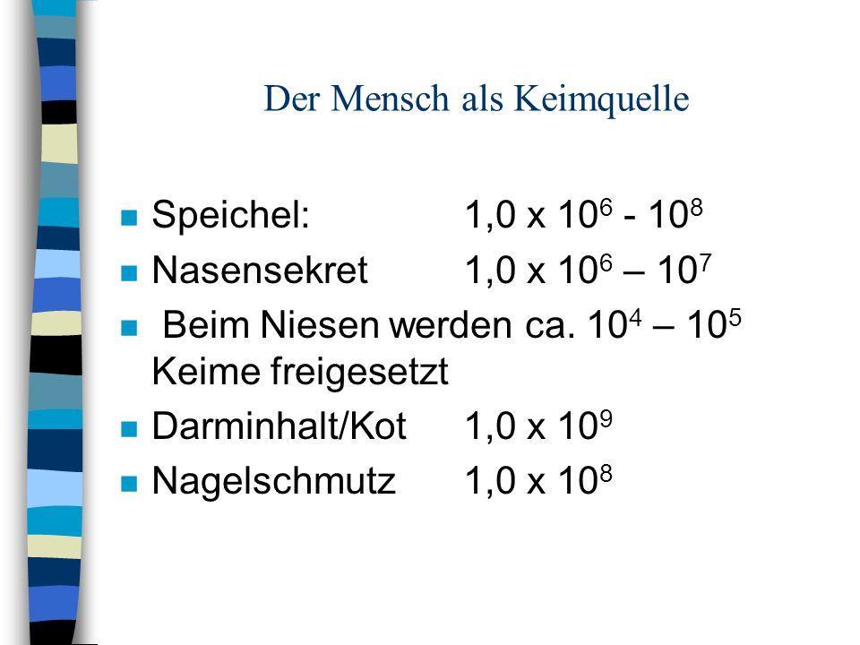 Der Mensch als Keimquelle n Speichel:1,0 x 10 6 - 10 8 n Nasensekret1,0 x 10 6 – 10 7 n Beim Niesen werden ca.