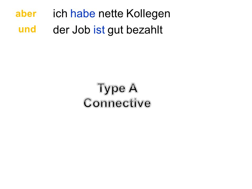 Objectives To learn how to talk about jobs in 3 different ways: 1.