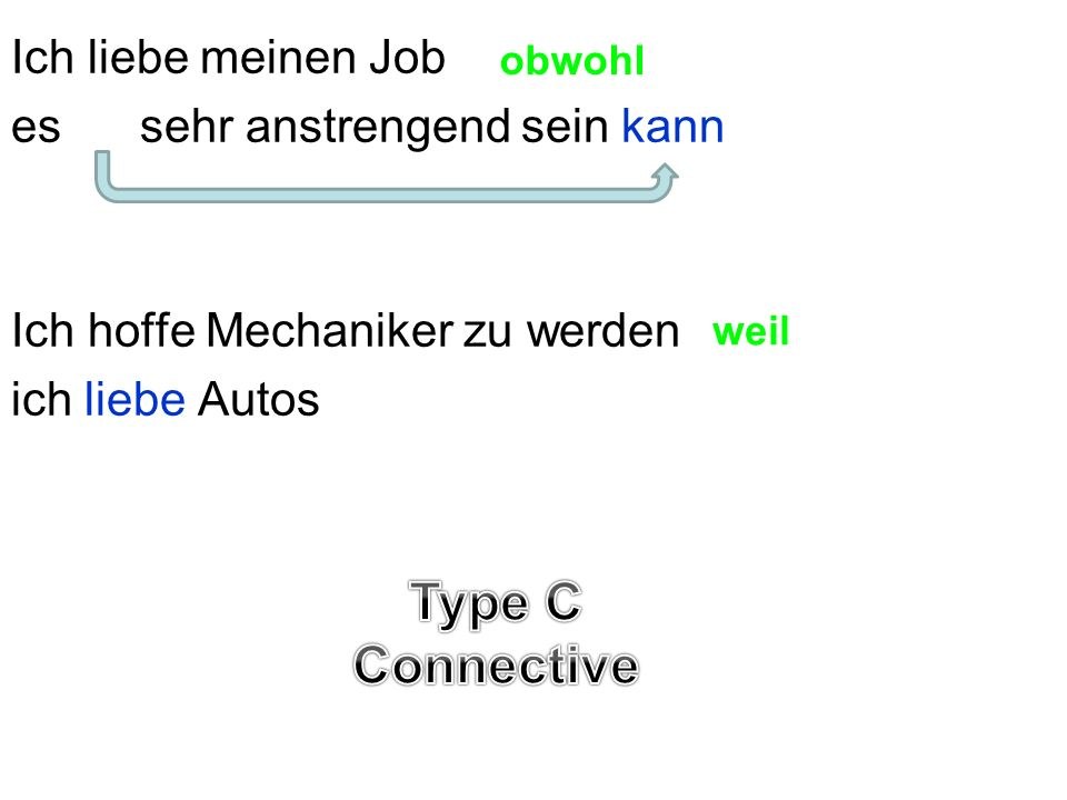 Which of the answers match the questions.1.Wie heißt du.
