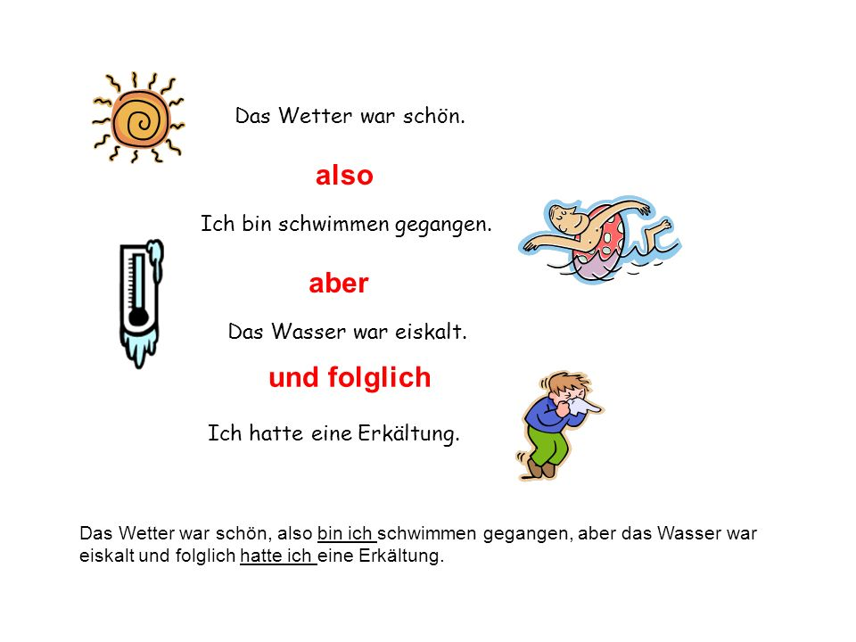 Summarize the information for 3 people and choose a job for them Use pg 4+5 of vocab guide to find jobs (Sharon) sollte (Polizistin) sein, weil sie (immer hilfsbereit) und (nie faul) ist.