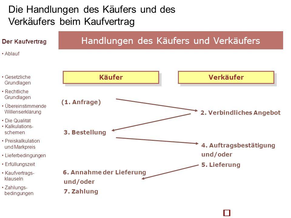 Käufer Verkäufer (1. Anfrage) 2. Verbindliches Angebot 3. Bestellung 4. Auftragsbestätigung und/oder 5. Lieferung 6. Annahme der Lieferung und/oder 7.