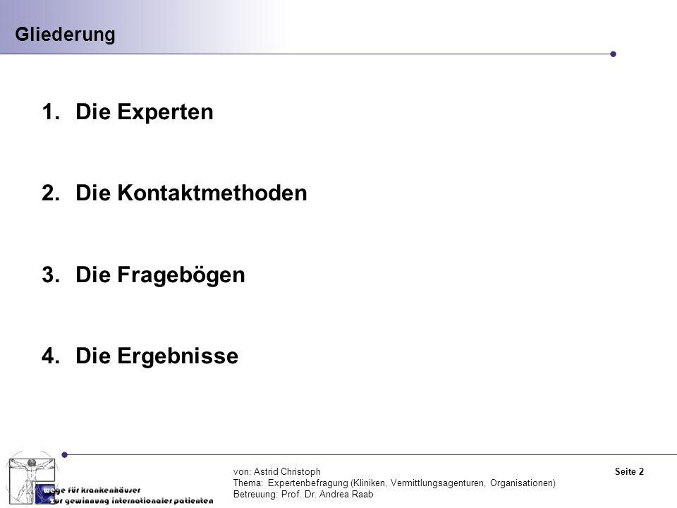 Gliederung von: Astrid Christoph Thema: Expertenbefragung (Kliniken, Vermittlungsagenturen, Organisationen) Betreuung: Prof.