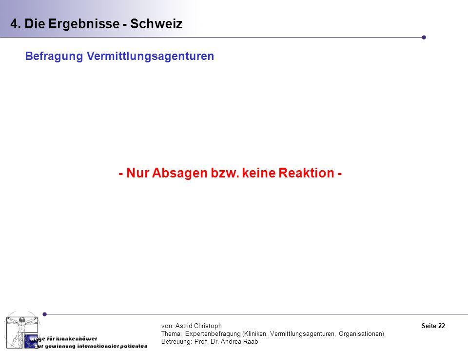 von: Astrid Christoph Thema: Expertenbefragung (Kliniken, Vermittlungsagenturen, Organisationen) Betreuung: Prof.