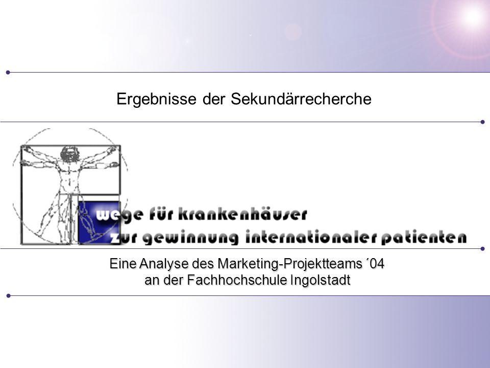 Seite 1 Eine Analyse des Marketing-Projektteams ´04 an der Fachhochschule Ingolstadt Ergebnisse der Sekundärrecherche
