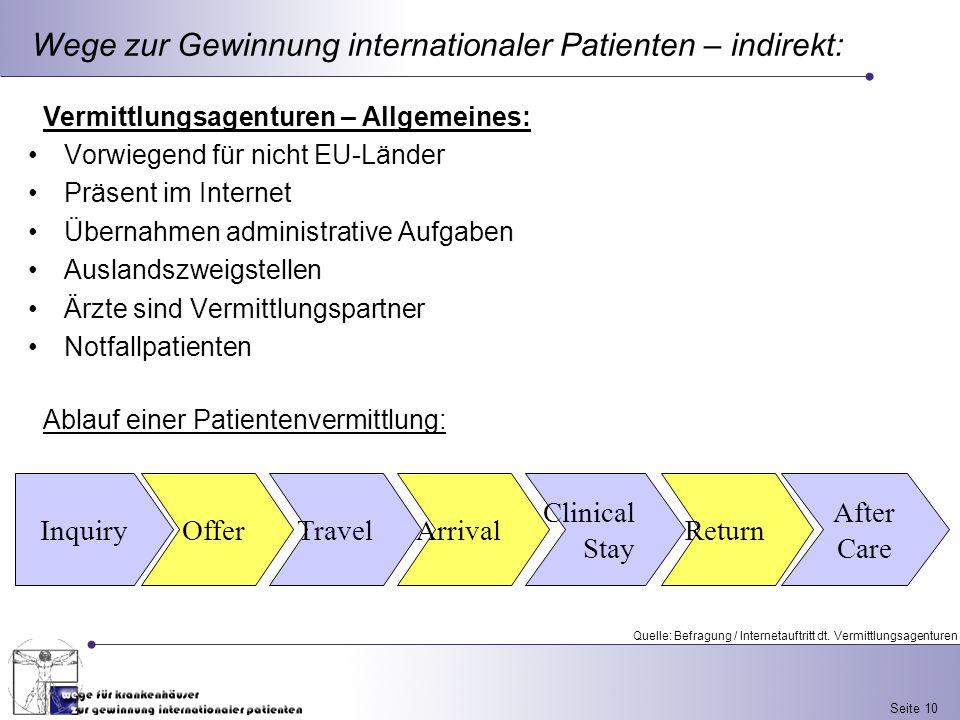 Seite 10 Wege zur Gewinnung internationaler Patienten – indirekt: Vermittlungsagenturen – Allgemeines: Vorwiegend für nicht EU-Länder Präsent im Inter