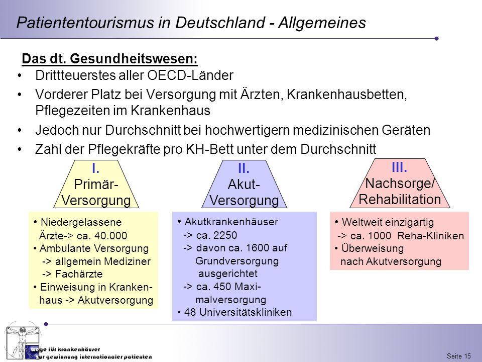 Seite 15 Patiententourismus in Deutschland - Allgemeines Das dt. Gesundheitswesen: Drittteuerstes aller OECD-Länder Vorderer Platz bei Versorgung mit