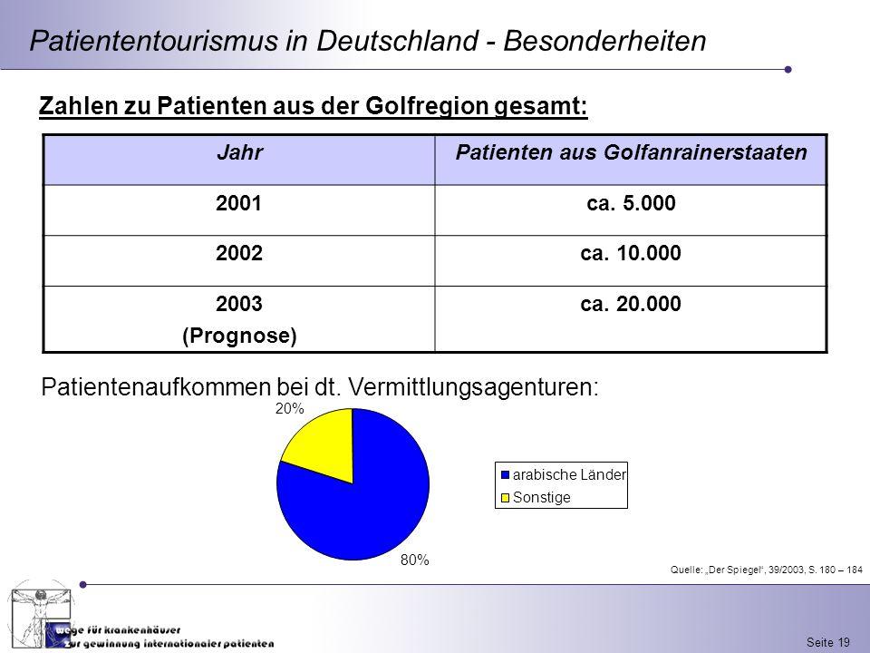 Seite 19 80% 20% arabische Länder Sonstige Patiententourismus in Deutschland - Besonderheiten Zahlen zu Patienten aus der Golfregion gesamt: JahrPatie