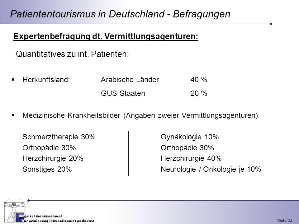 Seite 23 Patiententourismus in Deutschland - Befragungen Expertenbefragung dt. Vermittlungsagenturen: Quantitatives zu int. Patienten: Herkunftsland: