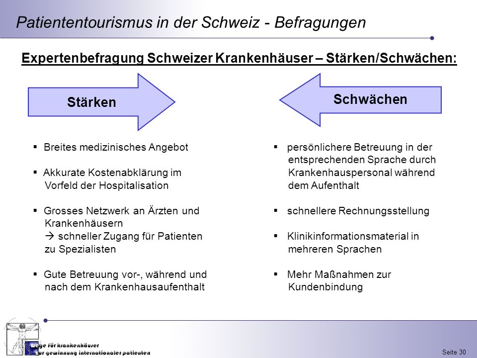 Seite 30 Patiententourismus in der Schweiz - Befragungen Expertenbefragung Schweizer Krankenhäuser – Stärken/Schwächen: Breites medizinisches Angebot