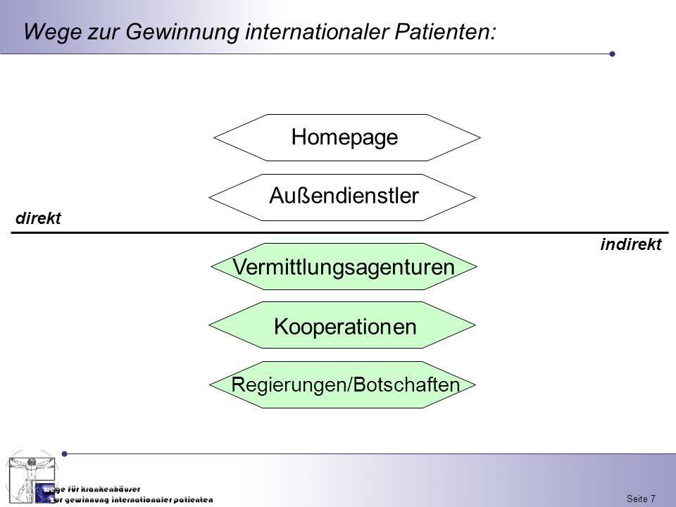 Seite 7 Wege zur Gewinnung internationaler Patienten: Homepage Außendienstler Vermittlungsagenturen direkt indirekt Kooperationen Regierungen/Botschaf