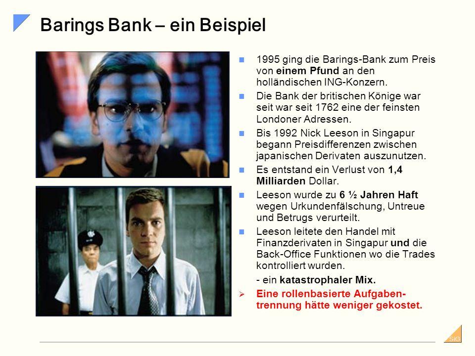 SiG Barings Bank – ein Beispiel 1995 ging die Barings-Bank zum Preis von einem Pfund an den holländischen ING-Konzern.