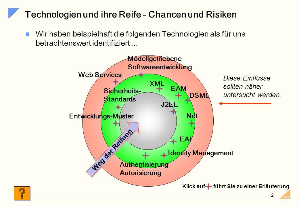 SiG 11 Technologien und ihre Reife - Prinzip Reife Technologie - breiter Einsatz Neue Technologie - Chancen & Risiken Labor-Technologie - die Zukunft