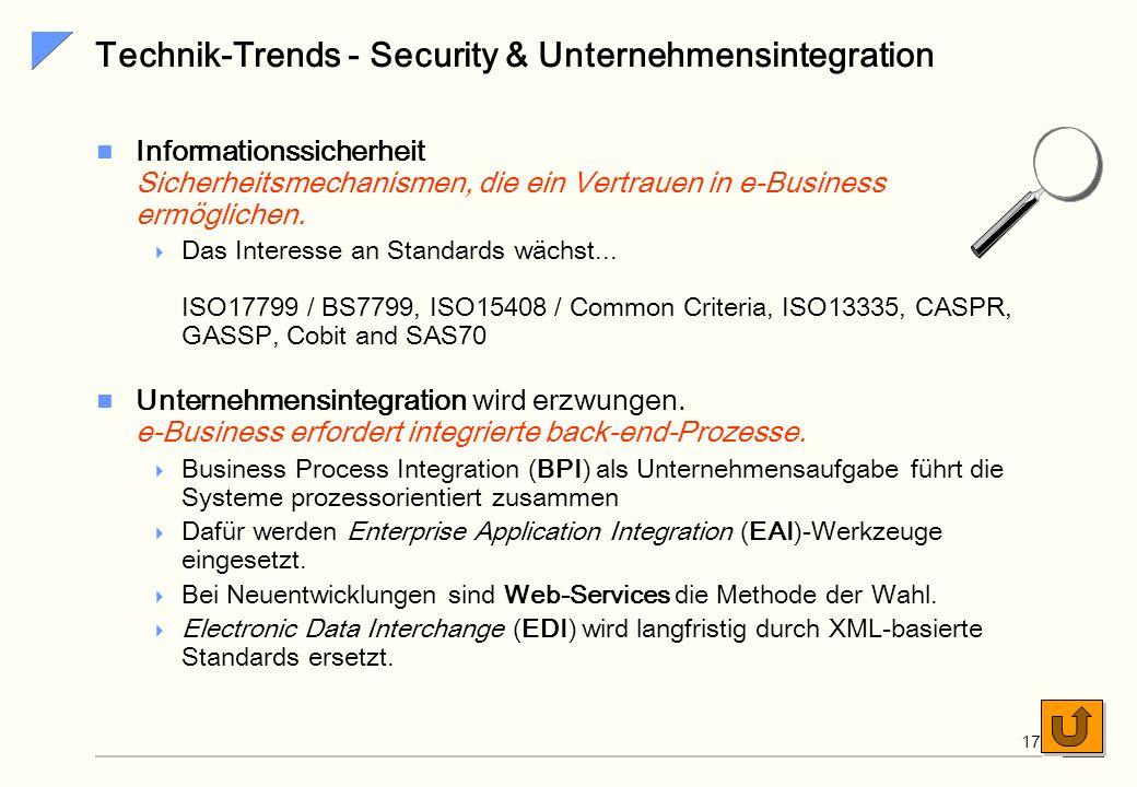 SiG 16 Technik-Trends - Identity Management & EAM Identity Management – ein neuer Name für alte Aufgaben Explizites Management von Personeninformation