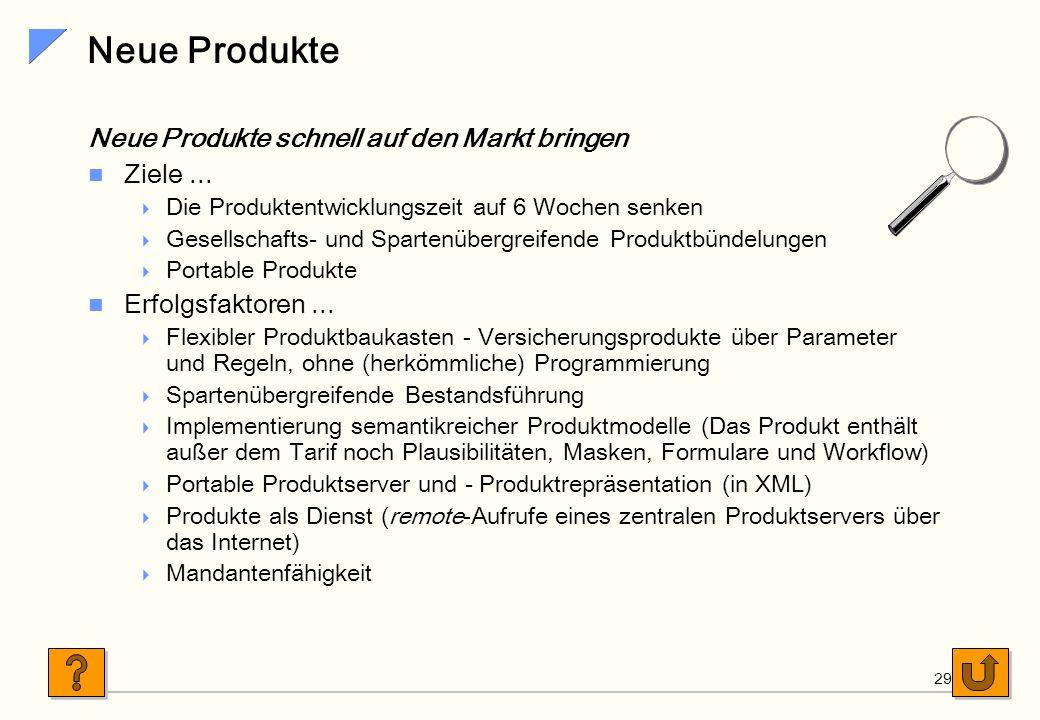 SiG 28 Was Ist Ein Produkt? Bausteine - Bündel - Varianten Produkte sind im Regelfalle Bündelungen von Bausteinen (Tarife und Zusatzversicherungen) Be