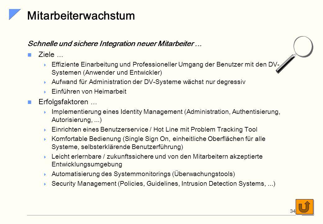 SiG 33 Automatisierung Keine Routine-Sachbearbeitung im operativen Tagesgeschäft! Ziele... Vollautomatische Bearbeitung standardisierter Geschäftsvorf