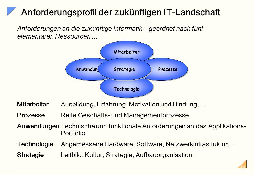 SiG 39 Schritte des Vorgehens Wohin will das Unternehmen? Wo steht die Informatik heute? Welche Technologien können wir nutzen? Wo soll die Informatik