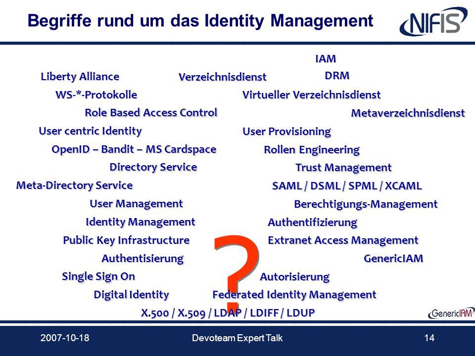2007-10-18Devoteam Expert Talk14 ? ? Begriffe rund um das Identity Management Role Based Access Control User Provisioning User Management Trust Manage