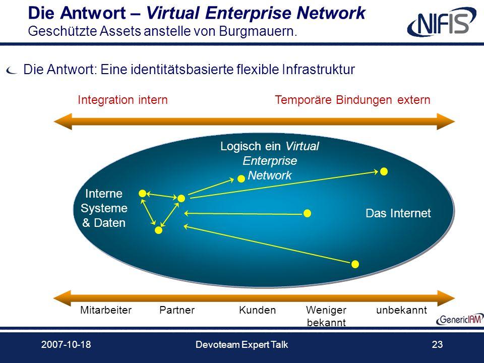 2007-10-18Devoteam Expert Talk23 Die Antwort – Virtual Enterprise Network Geschützte Assets anstelle von Burgmauern. Die Antwort: Eine identitätsbasie