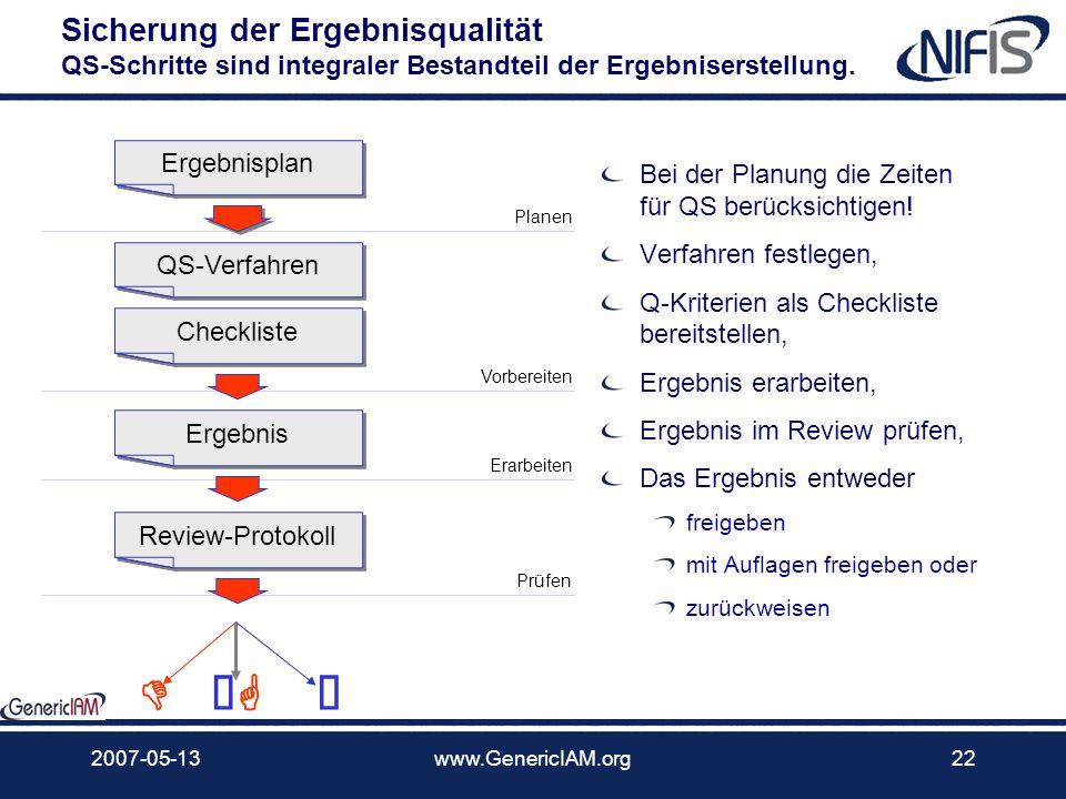 2007-05-13www.GenericIAM.org21 auswählen Unsere Arbeitsweise von der unternehmensspezifischen Lösung zum Standardmodell Das Unternehmen bringt Prozess