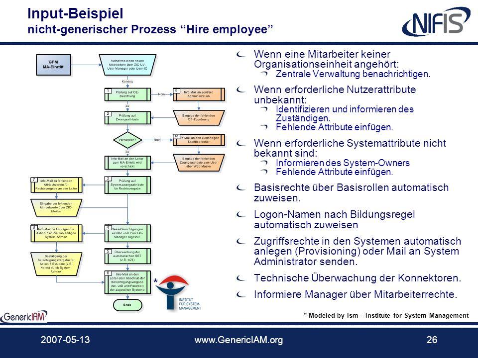 2007-05-13www.GenericIAM.org25 Prozess Liste bottom-up Prozesse - anonymisiert, standardisiert noch nicht generisch hire employee Eintritt eines Mitar