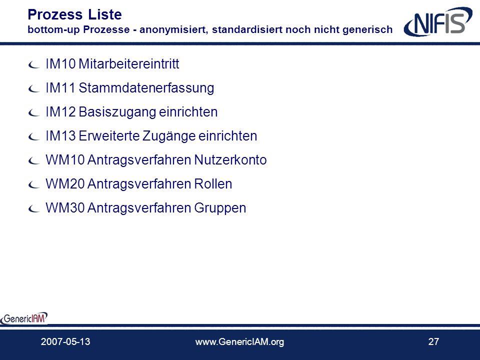 2007-05-13www.GenericIAM.org26 Input-Beispiel nicht-generischer Prozess Hire employee Wenn eine Mitarbeiter keiner Organisationseinheit angehört: Zent