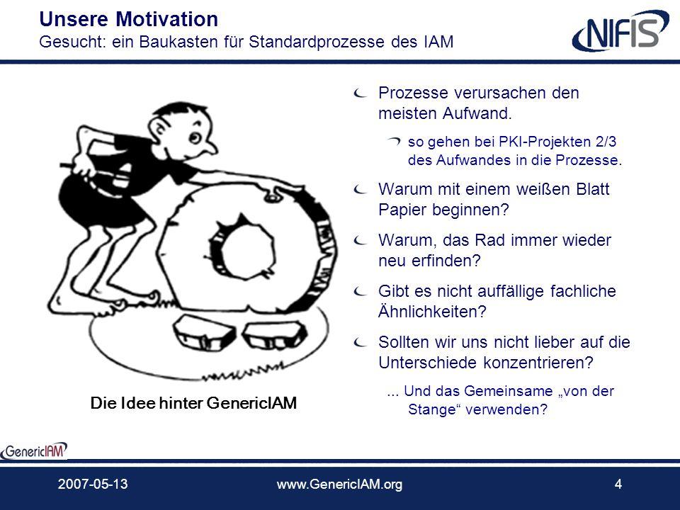 2007-05-13www.GenericIAM.org3 Agenda Warum? - Motivation für GenericIAM. Wohin? - Das Ziel der Initiative. Wer? - Die Mitwirkenden und ihre Erfahrunge