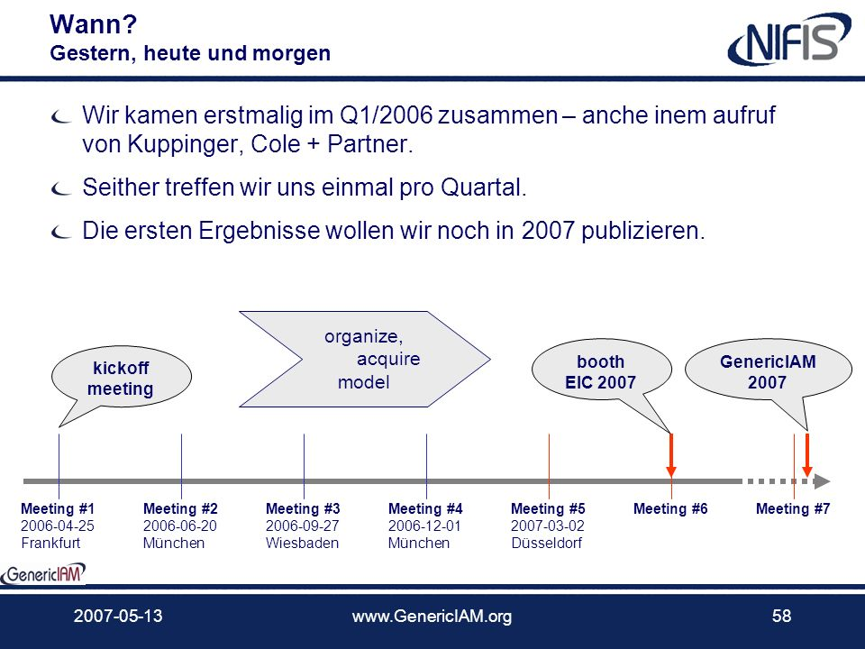 2007-05-13www.GenericIAM.org57 History & Orientation Starting small & national, acting globally. GenericIAM started in Germany in May 2006. GenericIAM