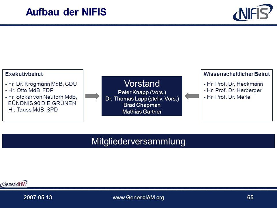 2007-05-13www.GenericIAM.org64 Die Sicherheitsstufen Validierung Gehobener Schutz ISMS Zertifizierung nach ISO/IEC 27001 (BS7799) Siegel Rudimentärer