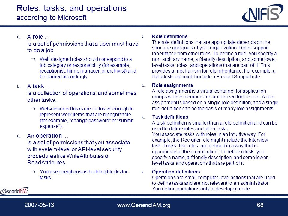 2007-05-13www.GenericIAM.org67 Identity and Access Management Terminology Access management. Processes and technologies for controlling and monitoring