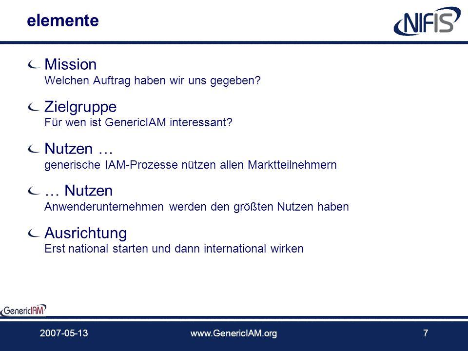 2007-05-13www.GenericIAM.org6 Agenda Warum? - Motivation für GenericIAM. Wohin? - Das Ziel der Initiative. Wer? - Die Mitwirkenden und ihre Erfahrunge