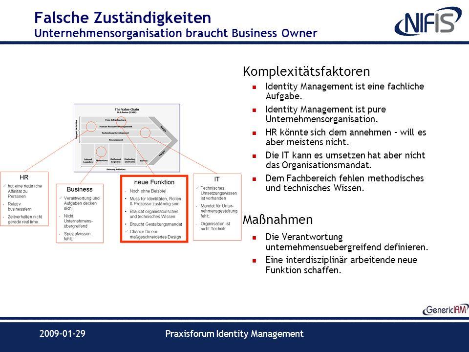 2009-01-29Praxisforum Identity Management Falsche Zuständigkeiten Unternehmensorganisation braucht Business Owner Komplexitätsfaktoren Identity Manage