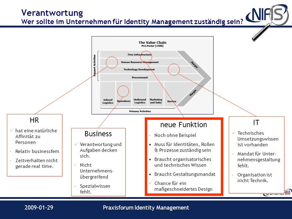 2009-01-29Praxisforum Identity Management Verantwortung Wer sollte im Unternehmen für Identity Management zuständig sein? HR hat eine natürliche Affin
