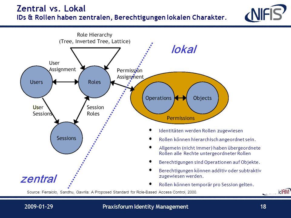 2009-01-29Praxisforum Identity Management18 Zentral vs. Lokal IDs & Rollen haben zentralen, Berechtigungen lokalen Charakter. Identitäten werden Rolle