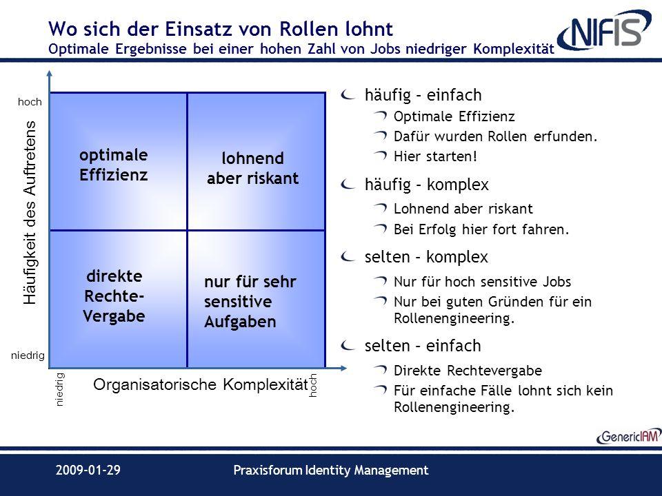 2009-01-29Praxisforum Identity Management Wo sich der Einsatz von Rollen lohnt Optimale Ergebnisse bei einer hohen Zahl von Jobs niedriger Komplexität