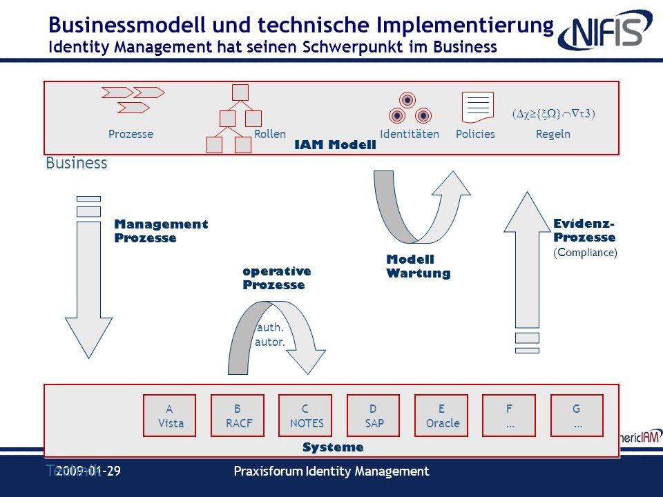 2009-01-29Praxisforum Identity Management Businessmodell und technische Implementierung Identity Management hat seinen Schwerpunkt im Business A Vista
