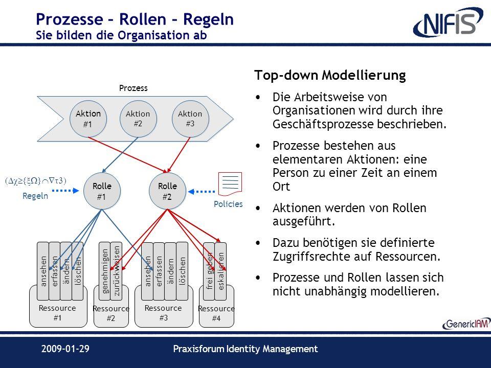 2009-01-29Praxisforum Identity Management Prozesse – Rollen – Regeln Sie bilden die Organisation ab Top-down Modellierung Die Arbeitsweise von Organis