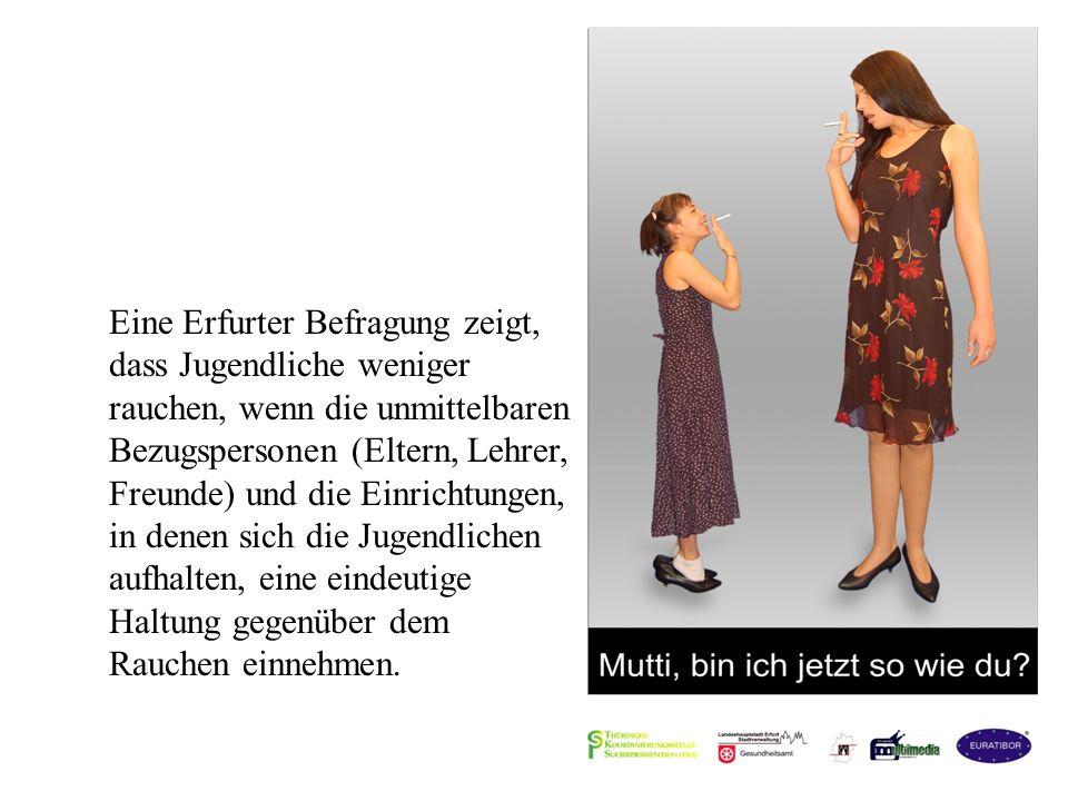 18 Eine Erfurter Befragung zeigt, dass Jugendliche weniger rauchen, wenn die unmittelbaren Bezugspersonen (Eltern, Lehrer, Freunde) und die Einrichtun